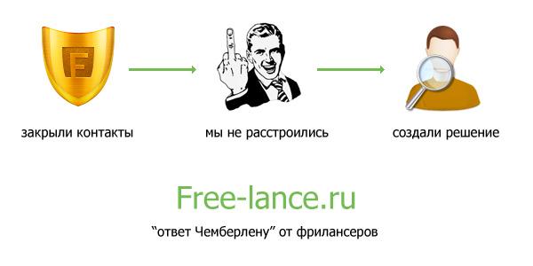 free-lance ru_закрыли контакты_мы не расстроились