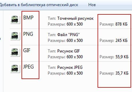 Разница в весе форматов графических файлов