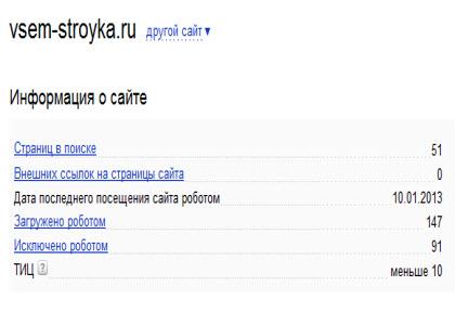 статистика блога в яндекс-вебмастере
