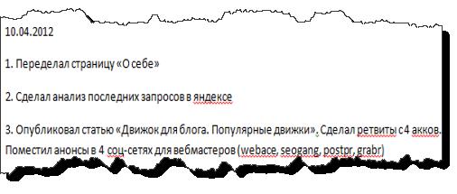ведение блога_дневник действий_текстовый формат