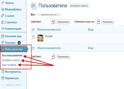 роли в wordpress